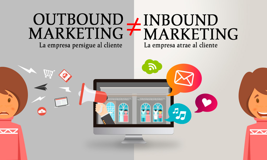 inbound y outboud marketing, y como reacciona el usuario final ante ellos