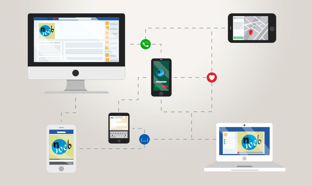 web responsiva, redes sociales, móviles, ordenadores y tablets, conectados entre si.