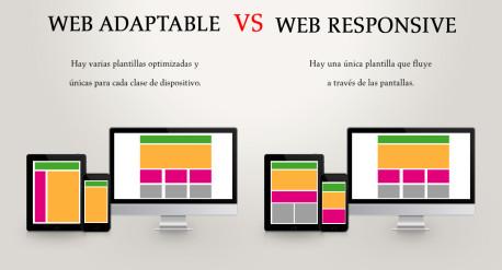 banner introductorio de web adaptive y web responsive